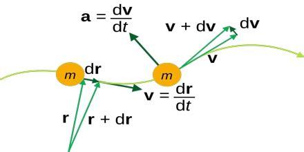Quantum computing research papers pdf - novuslinercom